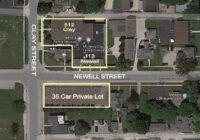 SOLD  100% Leased Office Investment Property